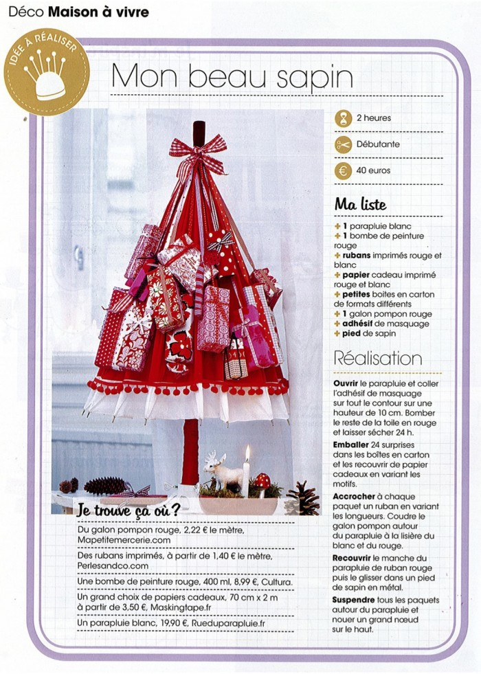 Publications 2014  couture, mode, tutos , Ma petite