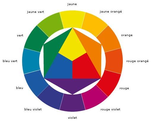 associer ses tissus motifs et couleurs ma petite mercerie. Black Bedroom Furniture Sets. Home Design Ideas
