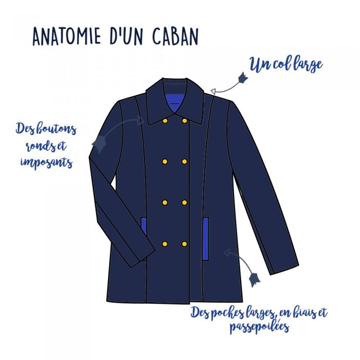 anatomie-caban
