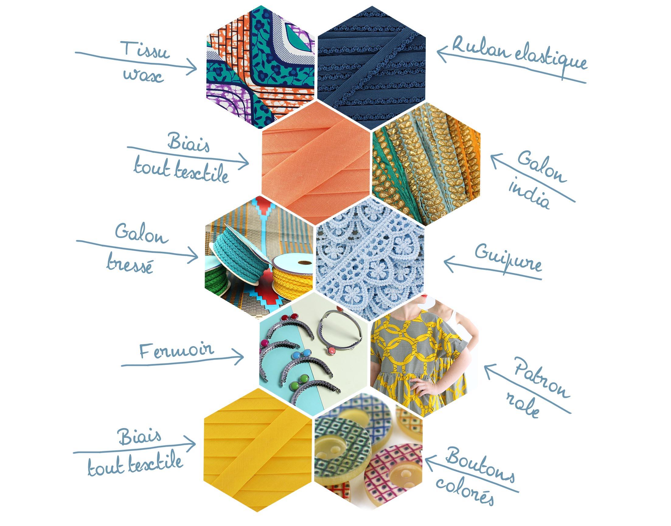 Les produits ma petite mercerie associés au tissu wax. Inspirez-vous de ce moodboard pour créer robes, porte-monnaie, bandeaux ou pochettes