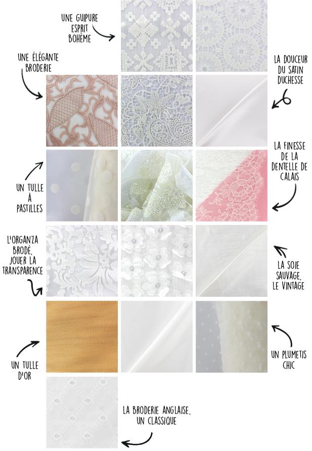 tissus robe de mariée cousu main