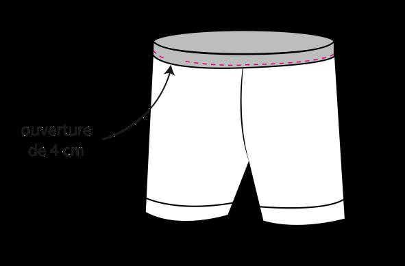 Poser une ceinture élastique short - patron femme